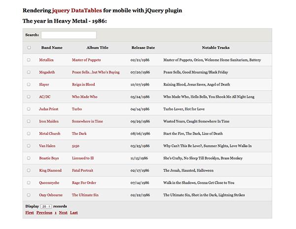 Mobile DataTables - Github 2013